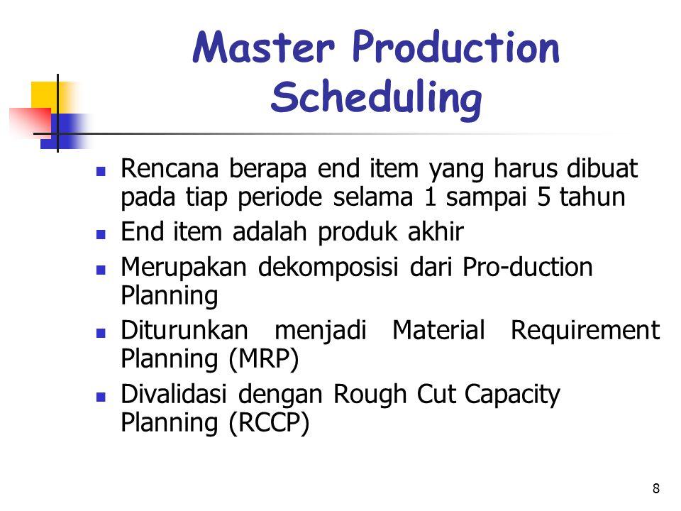 8 Master Production Scheduling Rencana berapa end item yang harus dibuat pada tiap periode selama 1 sampai 5 tahun End item adalah produk akhir Merupa