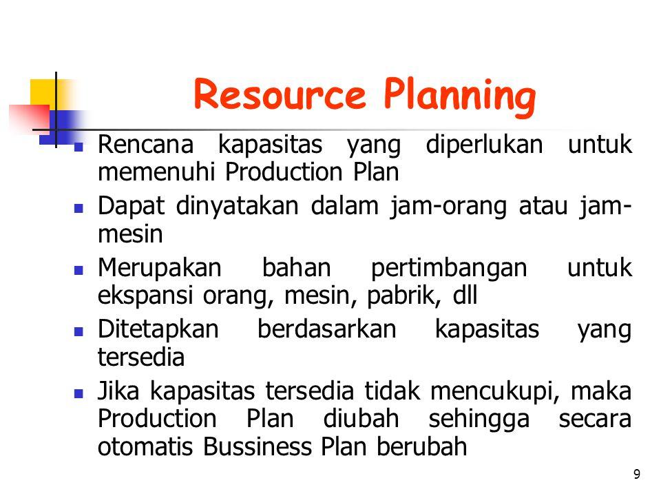 9 Resource Planning Rencana kapasitas yang diperlukan untuk memenuhi Production Plan Dapat dinyatakan dalam jam-orang atau jam- mesin Merupakan bahan