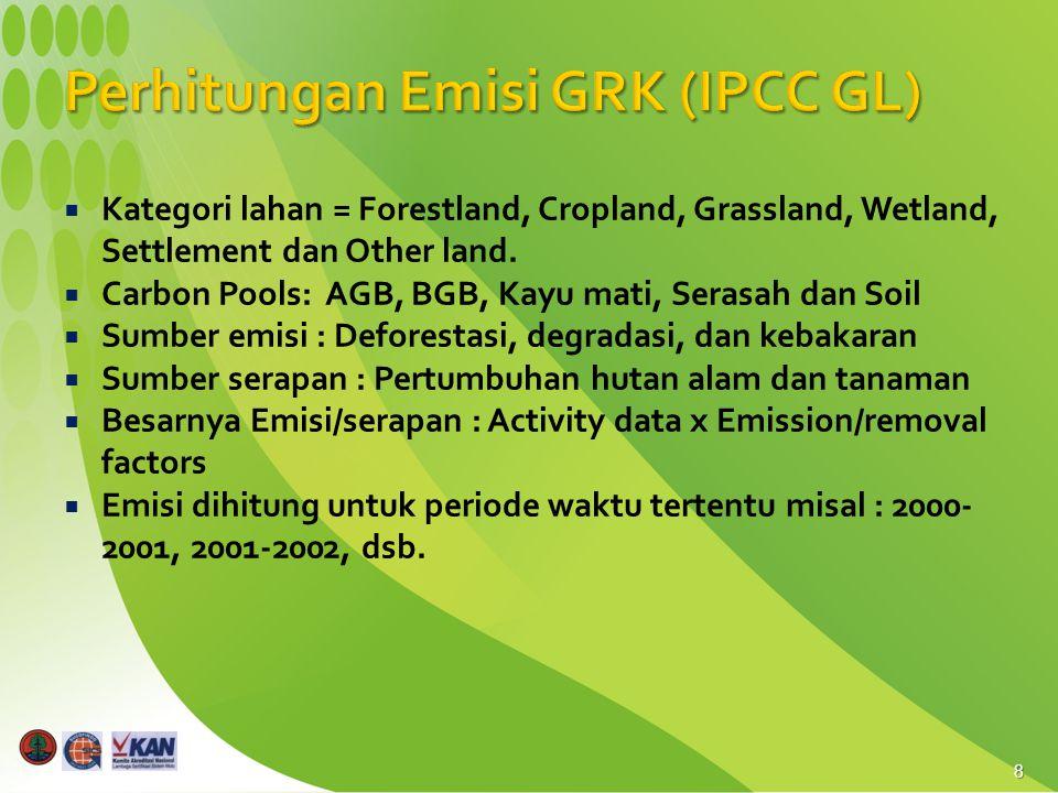  Kategori lahan = Forestland, Cropland, Grassland, Wetland, Settlement dan Other land.  Carbon Pools: AGB, BGB, Kayu mati, Serasah dan Soil  Sumber
