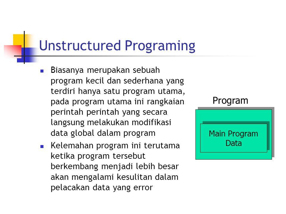 Unstructured Programing Biasanya merupakan sebuah program kecil dan sederhana yang terdiri hanya satu program utama, pada program utama ini rangkaian perintah perintah yang secara langsung melakukan modifikasi data global dalam program Kelemahan program ini terutama ketika program tersebut berkembang menjadi lebih besar akan mengalami kesulitan dalam pelacakan data yang error Main Program Data Main Program Data Program