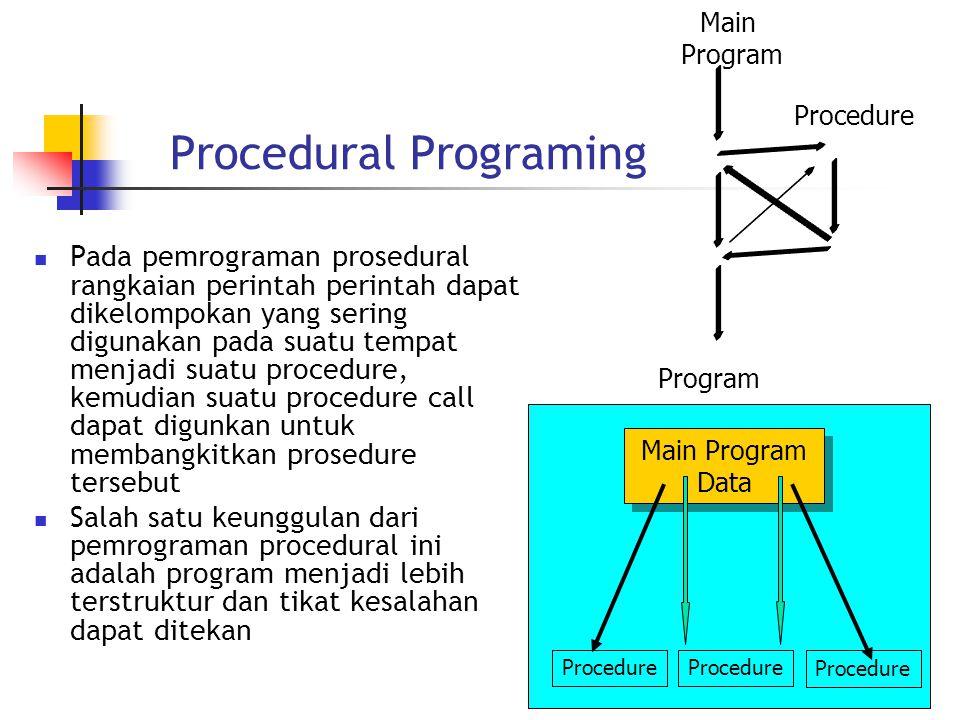 Procedural Programing Pada pemrograman prosedural rangkaian perintah perintah dapat dikelompokan yang sering digunakan pada suatu tempat menjadi suatu procedure, kemudian suatu procedure call dapat digunkan untuk membangkitkan prosedure tersebut Salah satu keunggulan dari pemrograman procedural ini adalah program menjadi lebih terstruktur dan tikat kesalahan dapat ditekan Main Program Procedure Program Main Program Data Main Program Data Procedure