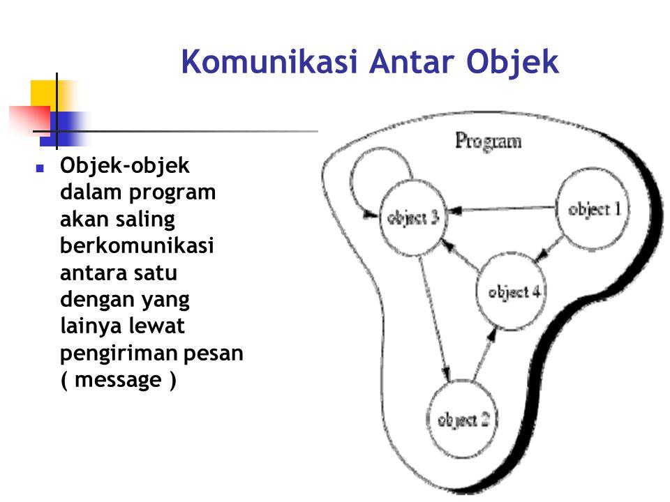 Komunikasi Antar Objek Objek-objek dalam program akan saling berkomunikasi antara satu dengan yang lainya lewat pengiriman pesan ( message )