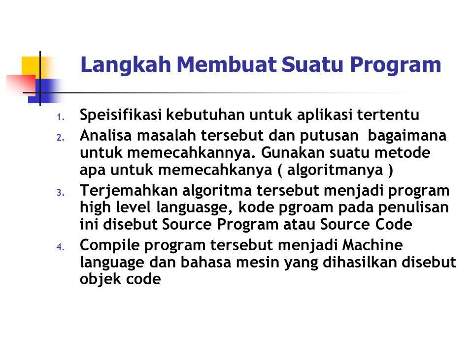 Langkah Membuat Suatu Program 1.Speisifikasi kebutuhan untuk aplikasi tertentu 2.
