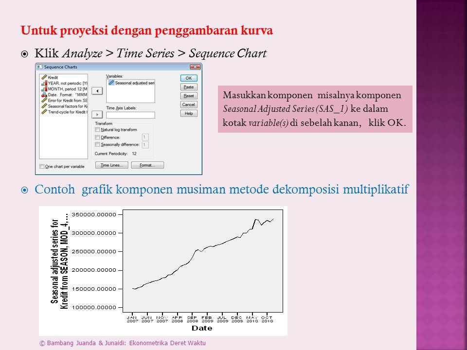 Untuk proyeksi dengan penggambaran kurva  Klik Analyze > Time Series > Sequence Chart  Contoh grafik komponen musiman metode dekomposisi multiplikat