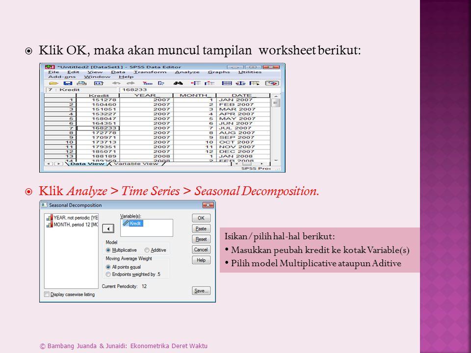  Pada worksheet SPSS, terdapat empat peubah baru seperti tampilan berikut: ERR_1 merupakan error SAS_1 merupakan musiman (seasonal) SAF_1 merupakan komponen siklus (cycle) STC_1 merupakan data trend © Bambang Juanda & Junaidi: Ekonometrika Deret Waktu