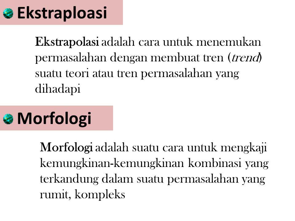 Ekstraploasi Morfologi Ekstrapolasi adalah cara untuk menemukan permasalahan dengan membuat tren (trend) suatu teori atau tren permasalahan yang dihadapi Morfologi adalah suatu cara untuk mengkaji kemungkinan-kemungkinan kombinasi yang terkandung dalam suatu permasalahan yang rumit, kompleks