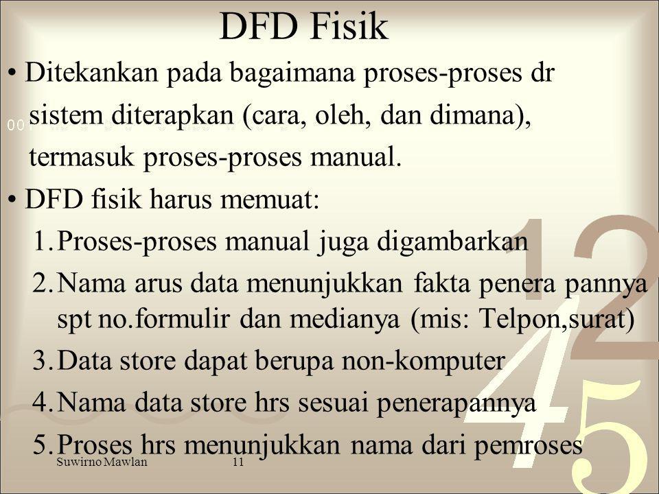 Suwirno Mawlan11 DFD Fisik Ditekankan pada bagaimana proses-proses dr sistem diterapkan (cara, oleh, dan dimana), termasuk proses-proses manual. DFD f
