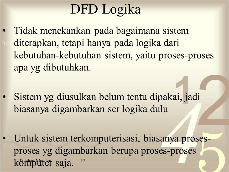Suwirno Mawlan12 DFD Logika Tidak menekankan pada bagaimana sistem diterapkan, tetapi hanya pada logika dari kebutuhan-kebutuhan sistem, yaitu proses-