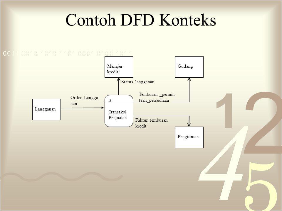 Contoh DFD Konteks Tembusan _permin- taan_persediaan Faktur, tembusan kredit Status_langganan Langganan Manajer kredit Gudang Pengiriman 0 Transaksi P
