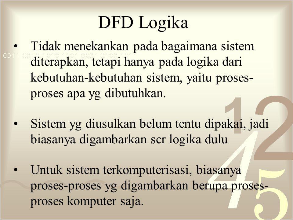 Dimana Letak Kesalahan DFD ini ?