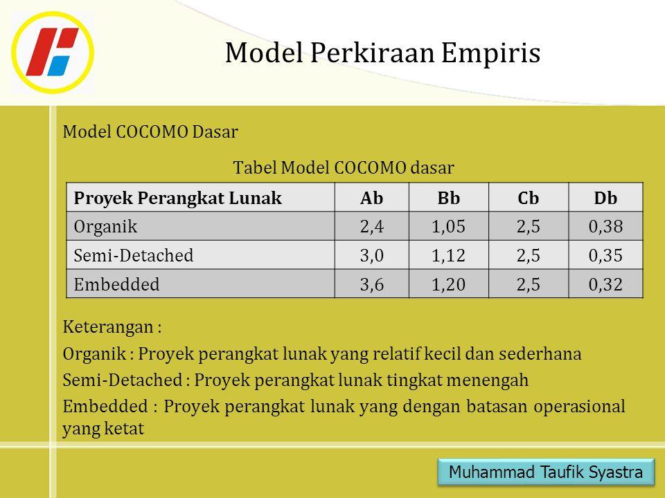 Model Perkiraan Empiris Model COCOMO Dasar Tabel Model COCOMO dasar Keterangan : Organik : Proyek perangkat lunak yang relatif kecil dan sederhana Sem