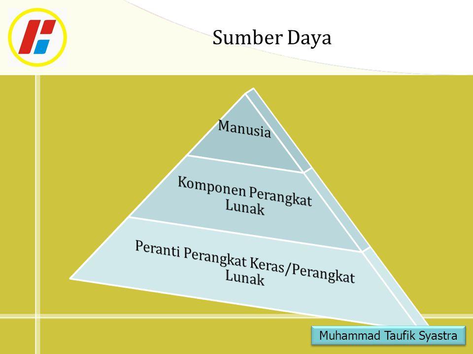 Sumber Daya Muhammad Taufik Syastra