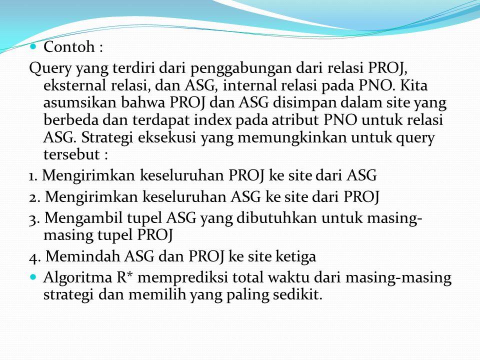 Contoh : Query yang terdiri dari penggabungan dari relasi PROJ, eksternal relasi, dan ASG, internal relasi pada PNO. Kita asumsikan bahwa PROJ dan ASG