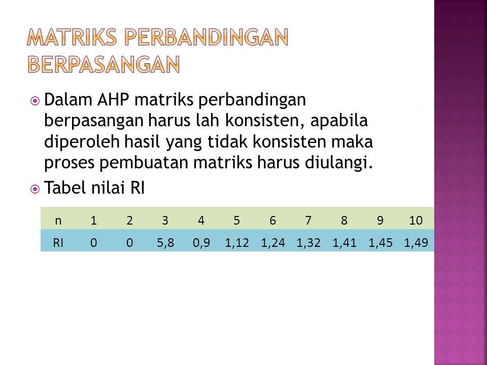  Dalam AHP matriks perbandingan berpasangan harus lah konsisten, apabila diperoleh hasil yang tidak konsisten maka proses pembuatan matriks harus diulangi.