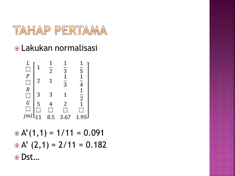  Lakukan normalisasi  A'(1,1) = 1/11 = 0.091  A' (2,1) = 2/11 = 0.182  Dst…
