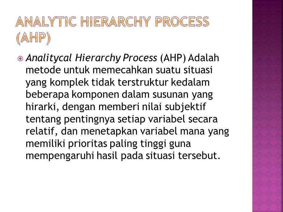  Analitycal Hierarchy Process (AHP) Adalah metode untuk memecahkan suatu situasi yang komplek tidak terstruktur kedalam beberapa komponen dalam susunan yang hirarki, dengan memberi nilai subjektif tentang pentingnya setiap variabel secara relatif, dan menetapkan variabel mana yang memiliki prioritas paling tinggi guna mempengaruhi hasil pada situasi tersebut.