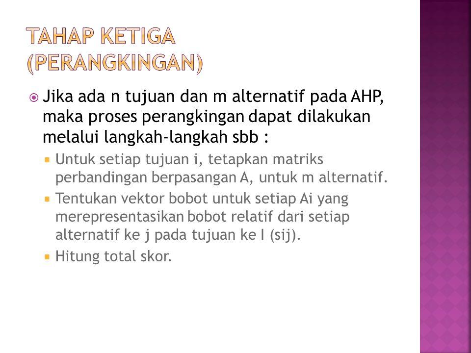  Jika ada n tujuan dan m alternatif pada AHP, maka proses perangkingan dapat dilakukan melalui langkah-langkah sbb :  Untuk setiap tujuan i, tetapkan matriks perbandingan berpasangan A, untuk m alternatif.