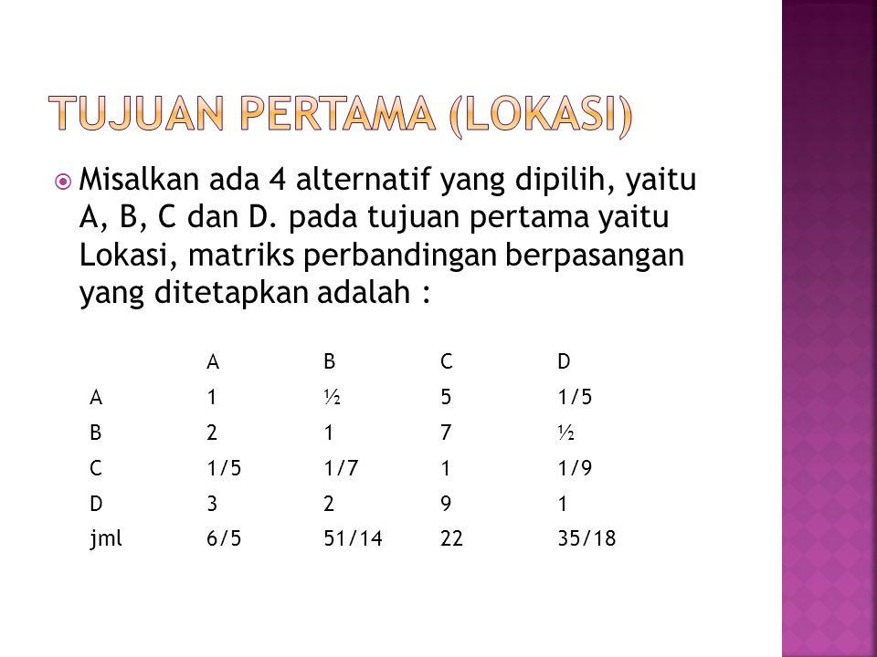  Misalkan ada 4 alternatif yang dipilih, yaitu A, B, C dan D.