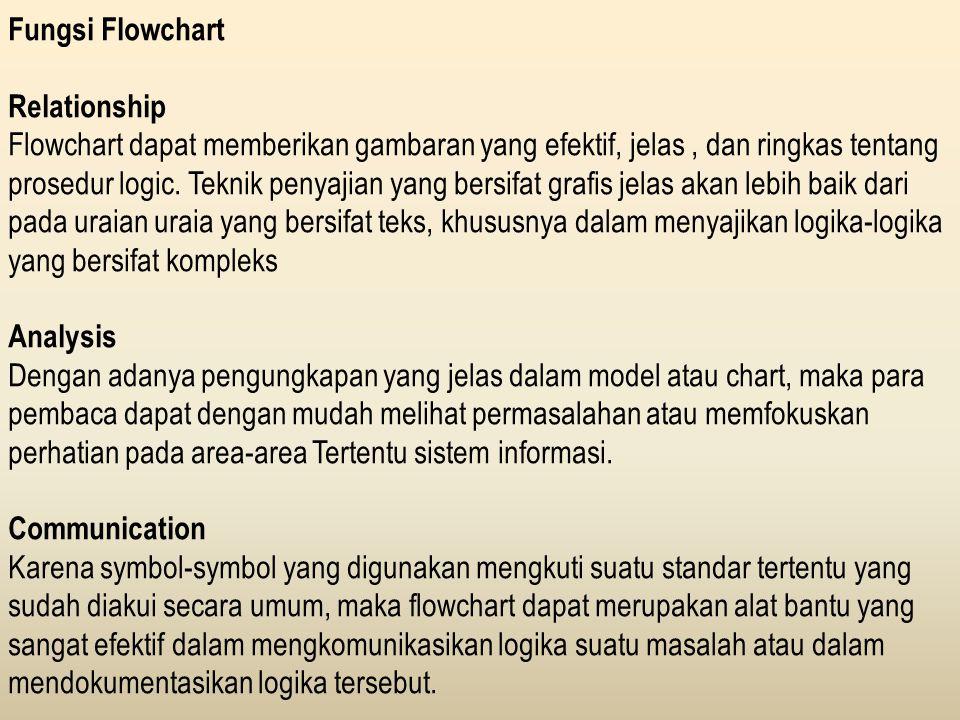 Fungsi Flowchart Relationship Flowchart dapat memberikan gambaran yang efektif, jelas, dan ringkas tentang prosedur logic. Teknik penyajian yang bersi