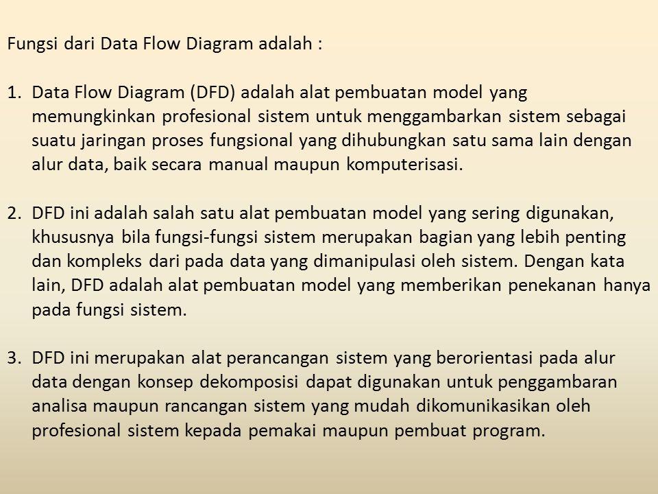Fungsi dari Data Flow Diagram adalah : 1.Data Flow Diagram (DFD) adalah alat pembuatan model yang memungkinkan profesional sistem untuk menggambarkan
