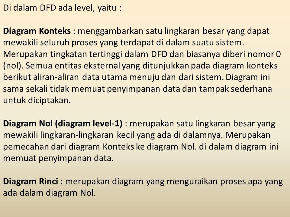 Di dalam DFD ada level, yaitu : Diagram Konteks : menggambarkan satu lingkaran besar yang dapat mewakili seluruh proses yang terdapat di dalam suatu s