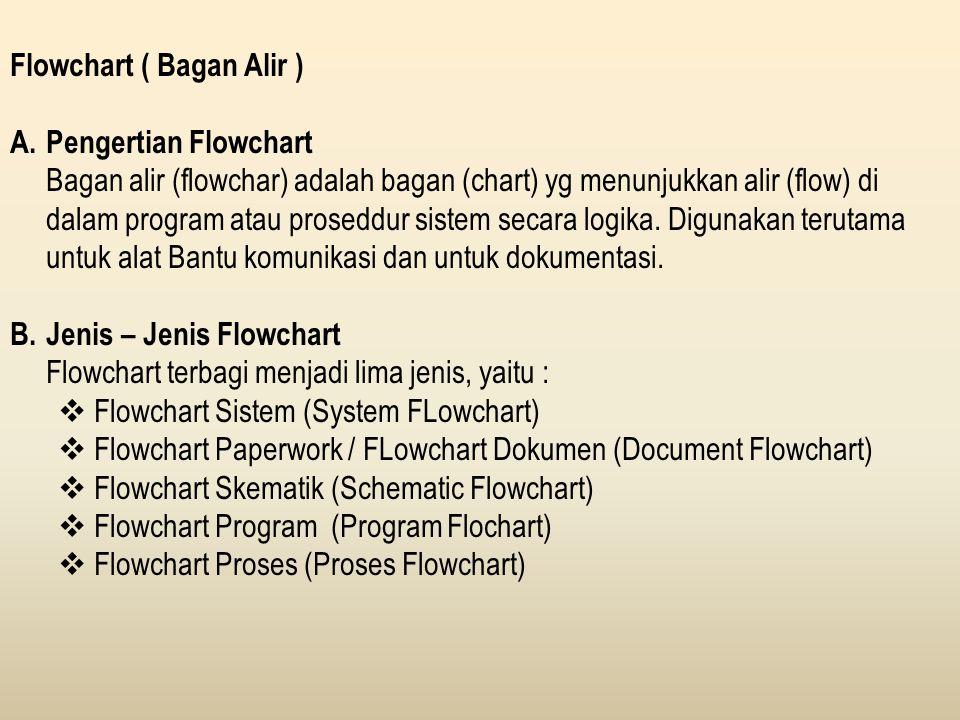 Flowchart ( Bagan Alir ) A. Pengertian Flowchart Bagan alir (flowchar) adalah bagan (chart) yg menunjukkan alir (flow) di dalam program atau proseddur