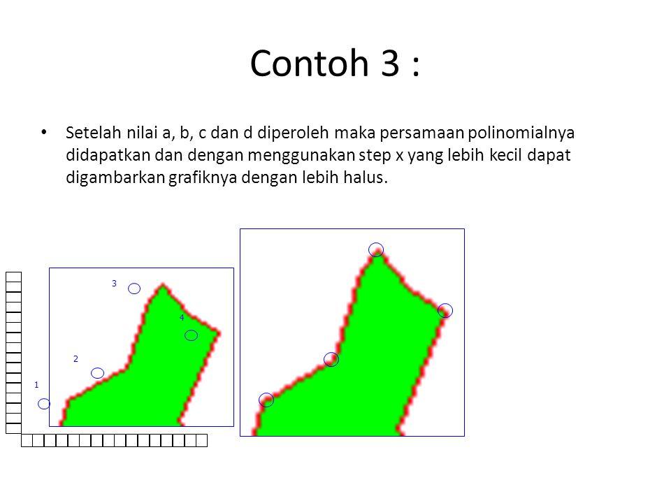 Contoh 3 : Setelah nilai a, b, c dan d diperoleh maka persamaan polinomialnya didapatkan dan dengan menggunakan step x yang lebih kecil dapat digambarkan grafiknya dengan lebih halus.