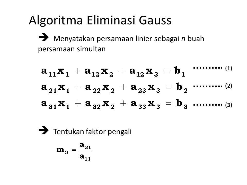 Algoritma Eliminasi Gauss  Menyatakan persamaan linier sebagai n buah persamaan simultan  Tentukan faktor pengali Algoritma Eliminasi Gauss  Menyatakan persamaan linier sebagai n buah persamaan simultan  Tentukan faktor pengali (1) (2) (3)