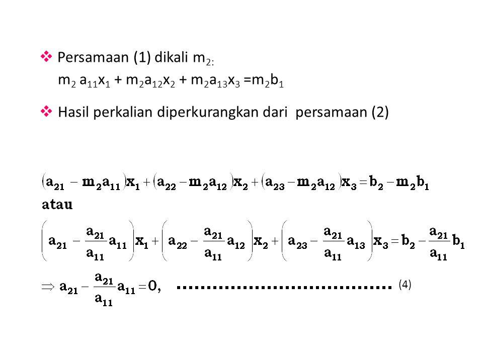  Persamaan (1) dikali m 2: m 2 a 11 x 1 + m 2 a 12 x 2 + m 2 a 13 x 3 =m 2 b 1  Hasil perkalian diperkurangkan dari persamaan (2)  Persamaan (1) di