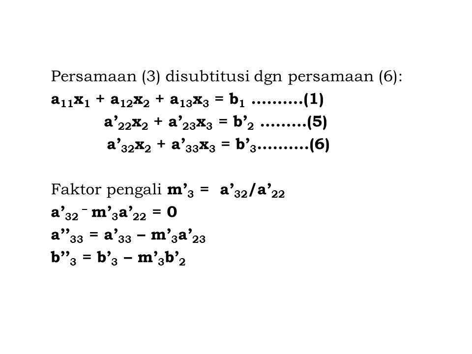 Persamaan (3) disubtitusi dgn persamaan (6): a 11 x 1 + a 12 x 2 + a 13 x 3 = b 1 ……….(1) a' 22 x 2 + a' 23 x 3 = b' 2 ………(5) a' 32 x 2 + a' 33 x 3 = b' 3 ……….(6) Faktor pengali m' 3 = a' 32 /a' 22 a' 32 – m' 3 a' 22 = 0 a'' 33 = a' 33 – m' 3 a' 23 b'' 3 = b' 3 – m' 3 b' 2 Persamaan (3) disubtitusi dgn persamaan (6): a 11 x 1 + a 12 x 2 + a 13 x 3 = b 1 ……….(1) a' 22 x 2 + a' 23 x 3 = b' 2 ………(5) a' 32 x 2 + a' 33 x 3 = b' 3 ……….(6) Faktor pengali m' 3 = a' 32 /a' 22 a' 32 – m' 3 a' 22 = 0 a'' 33 = a' 33 – m' 3 a' 23 b'' 3 = b' 3 – m' 3 b' 2