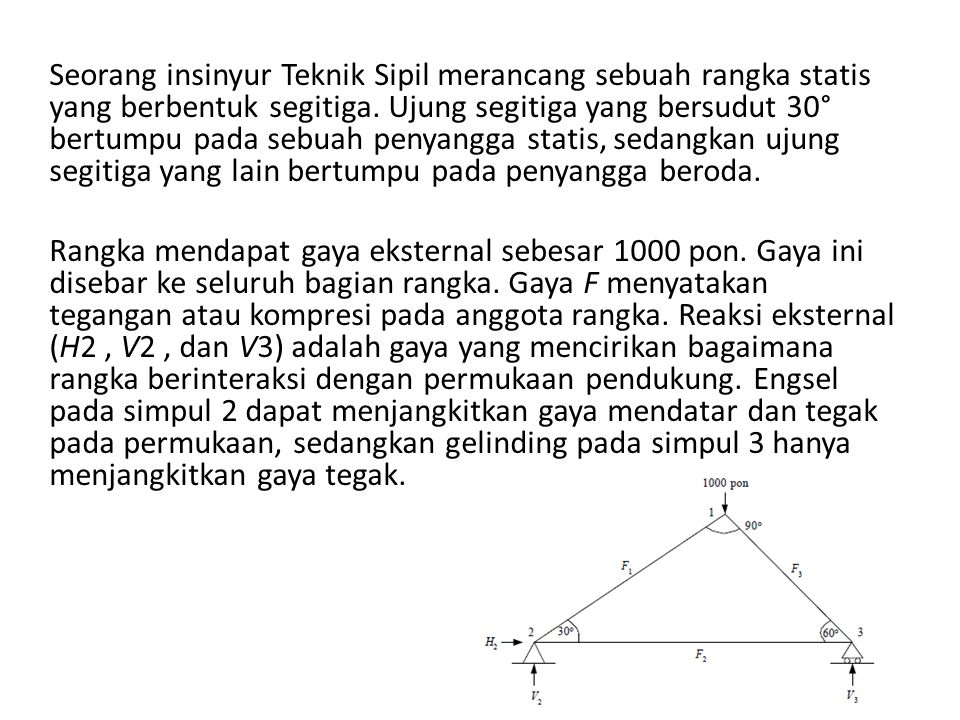 Seorang insinyur Teknik Sipil merancang sebuah rangka statis yang berbentuk segitiga. Ujung segitiga yang bersudut 30° bertumpu pada sebuah penyangga
