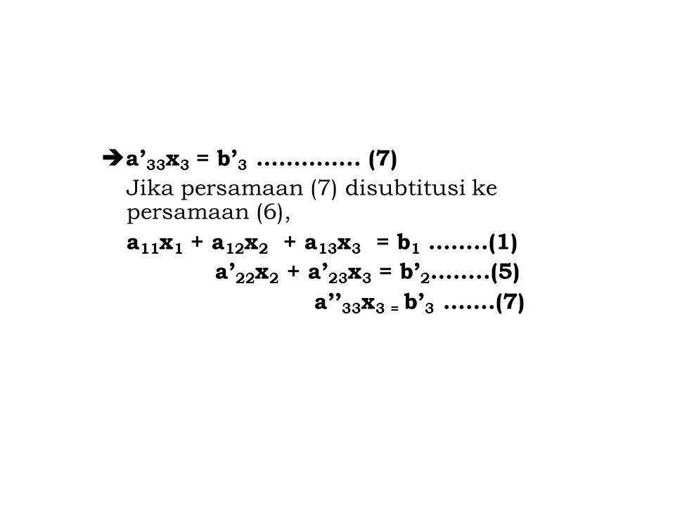  a' 33 x 3 = b' 3 ………….. (7) Jika persamaan (7) disubtitusi ke persamaan (6), a 11 x 1 + a 12 x 2 + a 13 x 3 = b 1 ……..(1) a' 22 x 2 + a' 23 x 3 = b'