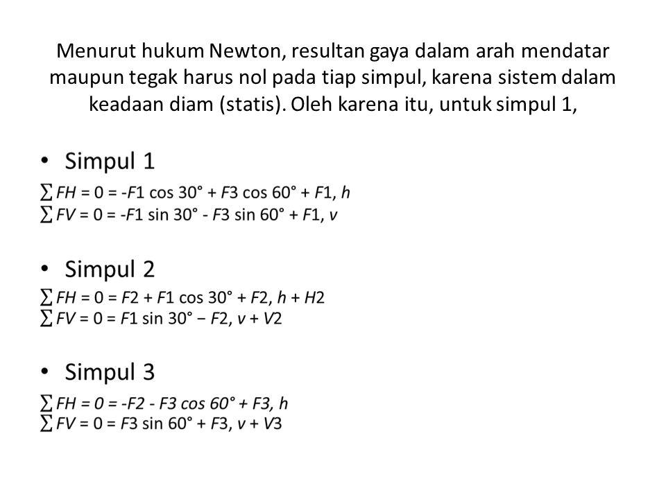 Menurut hukum Newton, resultan gaya dalam arah mendatar maupun tegak harus nol pada tiap simpul, karena sistem dalam keadaan diam (statis). Oleh karen