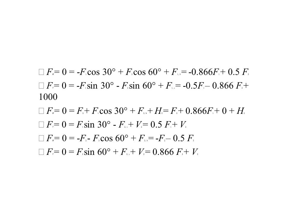  F H = 0 = -F 1 cos 30  + F 3 cos 60  + F 1, h = -0.866F 1 + 0.5 F 3  F V = 0 = -F 1 sin 30  - F 3 sin 60  + F 1, v = -0.5F 1 – 0.866 F 3 + 1000  F H = 0 = F 2 + F 1 cos 30  + F 2, h + H 2 = F 2 + 0.866F 1 + 0 + H 2  F V = 0 = F 1 sin 30  - F 2, v + V 2 = 0.5 F 1 + V 2  F H = 0 = -F 2 - F 3 cos 60  + F 3, h = -F 2 – 0.5 F 3  F V = 0 = F 3 sin 60  + F 3, v + V 3 = 0.866 F 3 + V 3