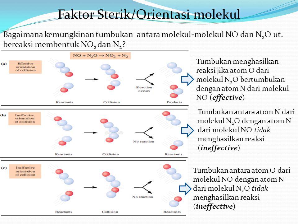 Tumbukan menghasilkan reaksi jika atom O dari molekul N 2 O bertumbukan dengan atom N dari molekul NO (effective) Tumbukan antara atom N dari molekul