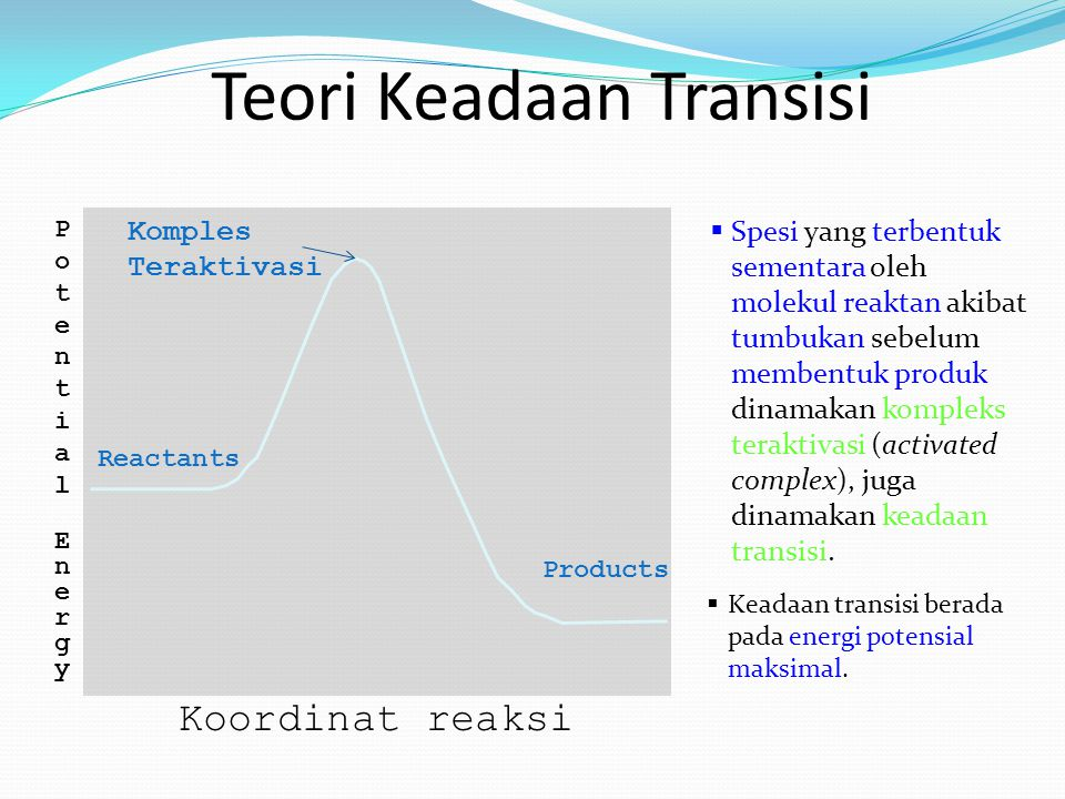 Teori Keadaan Transisi Potential EnergyPotential Energy Reactants Products Komples Teraktivasi Koordinat reaksi  Spesi yang terbentuk sementara oleh