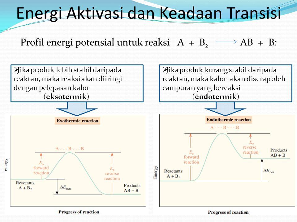 Profil energi potensial untuk reaksi A + B 2 AB + B:  Jika produk lebih stabil daripada reaktan, maka reaksi akan diiringi dengan pelepasan kalor (ek