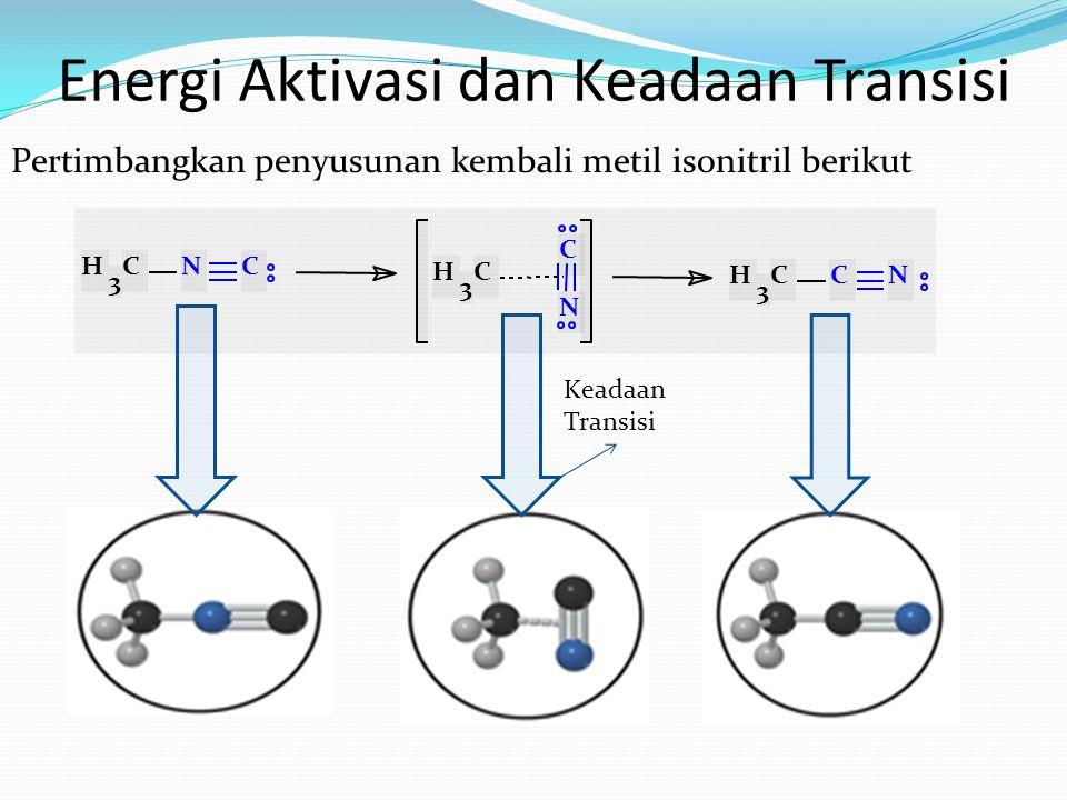 Pertimbangkan penyusunan kembali metil isonitril berikut H 3 CNC C N H 3 C H 3 CCN Keadaan Transisi Energi Aktivasi dan Keadaan Transisi