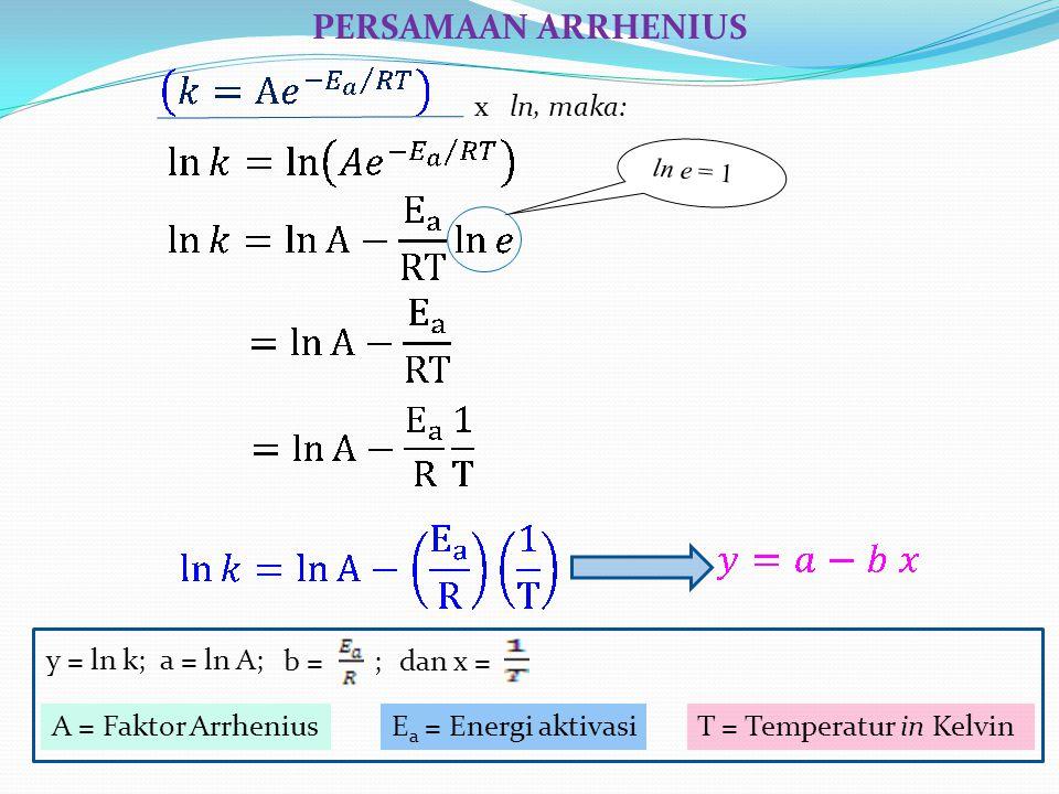 ln e = 1 x ln, maka: y = ln k;a = ln A; b = ;dan x = A = Faktor ArrheniusE a = Energi aktivasiT = Temperatur in Kelvin PERSAMAAN ARRHENIUS