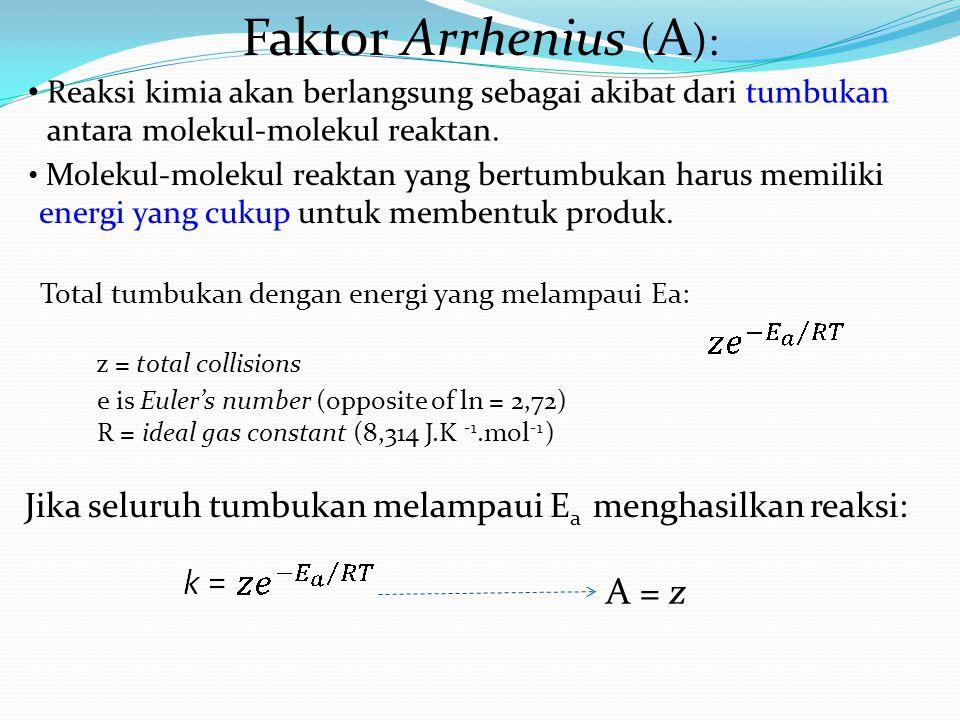 Faktor Arrhenius ( A ): Reaksi kimia akan berlangsung sebagai akibat dari tumbukan antara molekul-molekul reaktan. Jika seluruh tumbukan melampaui E a