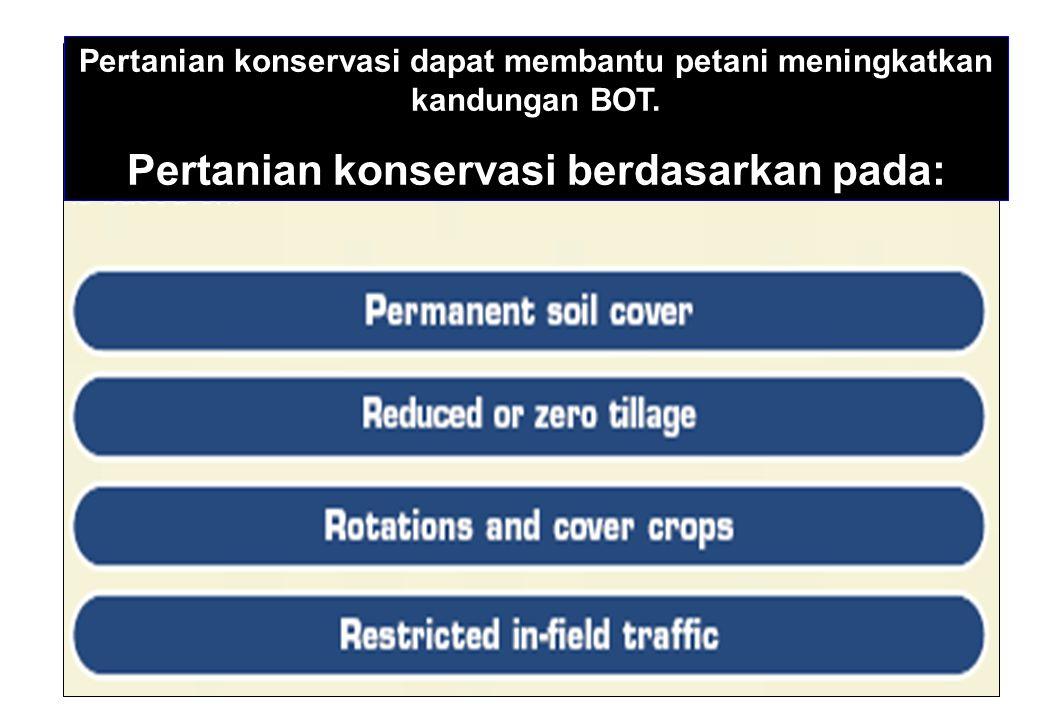 Pertanian konservasi dapat membantu petani meningkatkan kandungan BOT. Pertanian konservasi berdasarkan pada: