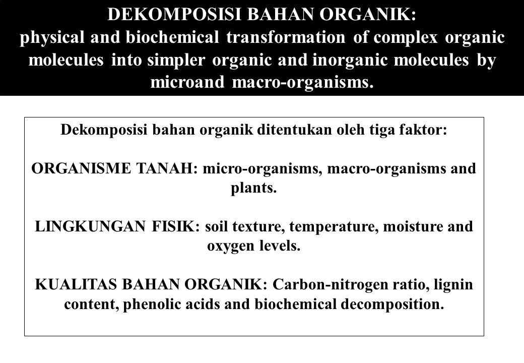 DEKOMPOSISI BAHAN ORGANIK: physical and biochemical transformation of complex organic molecules into simpler organic and inorganic molecules by microa