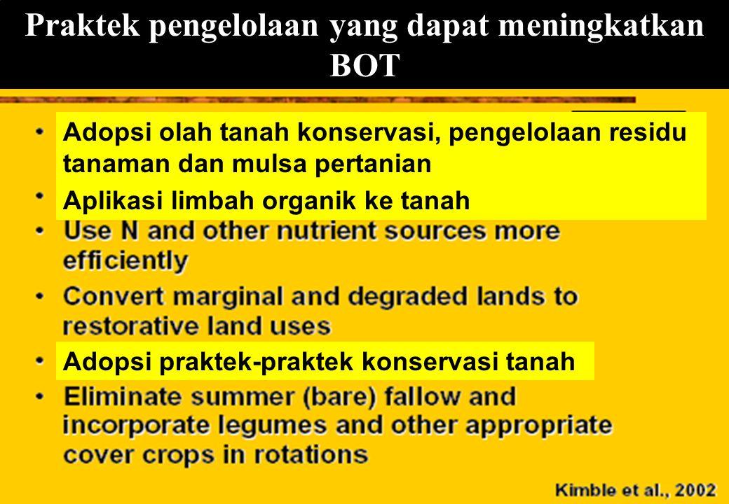 Praktek pengelolaan yang dapat meningkatkan BOT Adopsi olah tanah konservasi, pengelolaan residu tanaman dan mulsa pertanian Aplikasi limbah organik k