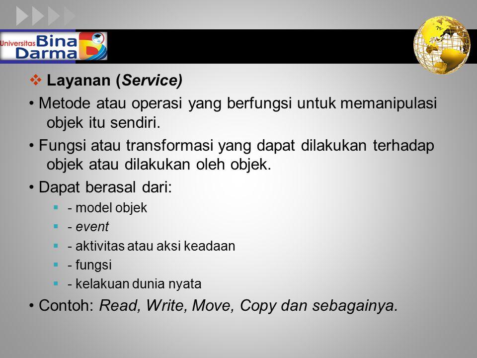 LOGO  Layanan (Service) Metode atau operasi yang berfungsi untuk memanipulasi objek itu sendiri.