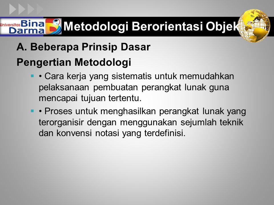 LOGO Metodologi Berorientasi Objek A. Beberapa Prinsip Dasar Pengertian Metodologi  Cara kerja yang sistematis untuk memudahkan pelaksanaan pembuatan
