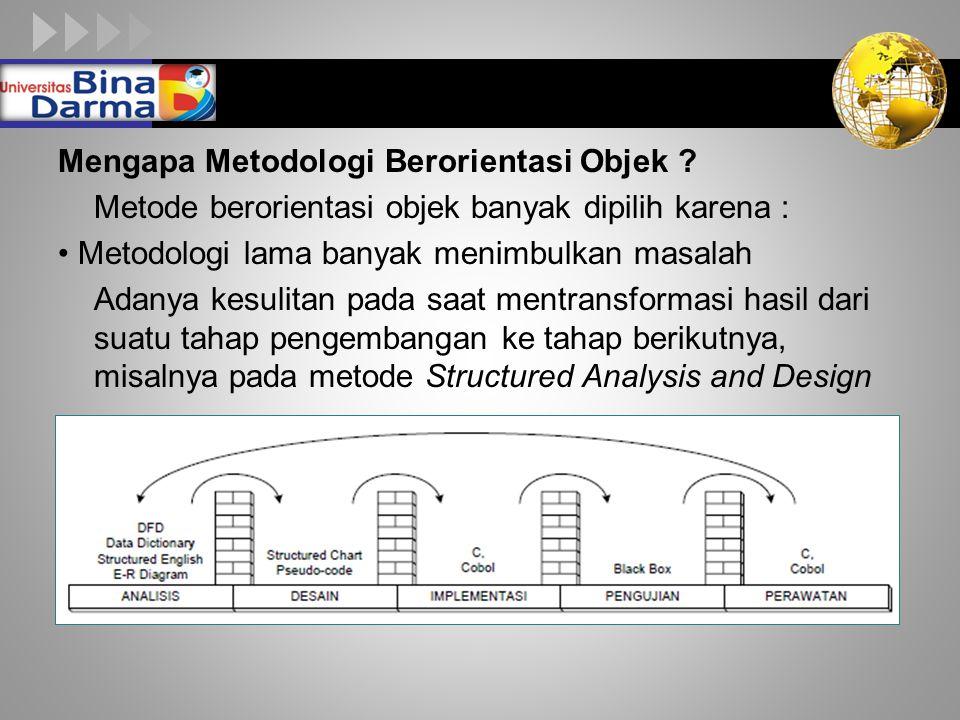 LOGO Mengapa Metodologi Berorientasi Objek ? Metode berorientasi objek banyak dipilih karena : Metodologi lama banyak menimbulkan masalah Adanya kesul