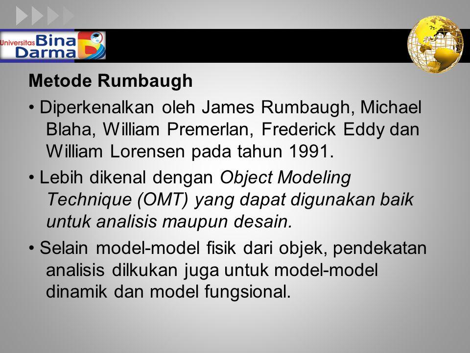 LOGO Metode Rumbaugh Diperkenalkan oleh James Rumbaugh, Michael Blaha, William Premerlan, Frederick Eddy dan William Lorensen pada tahun 1991.