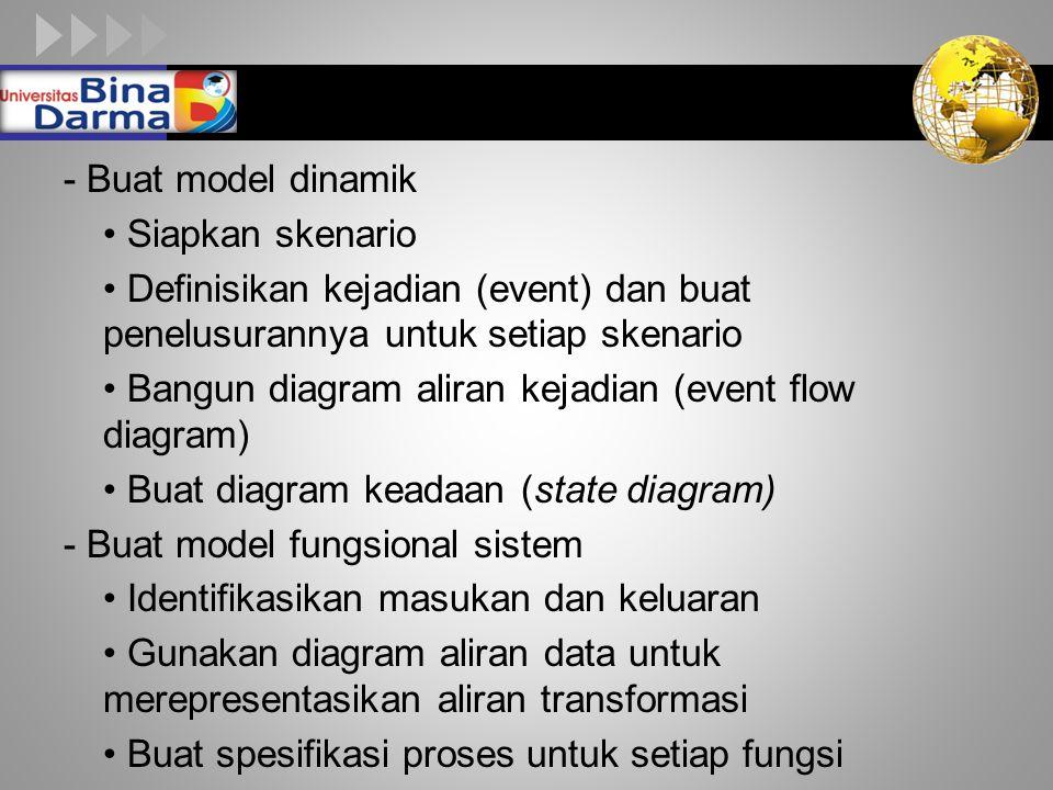 LOGO - Buat model dinamik Siapkan skenario Definisikan kejadian (event) dan buat penelusurannya untuk setiap skenario Bangun diagram aliran kejadian (event flow diagram) Buat diagram keadaan (state diagram) - Buat model fungsional sistem Identifikasikan masukan dan keluaran Gunakan diagram aliran data untuk merepresentasikan aliran transformasi Buat spesifikasi proses untuk setiap fungsi
