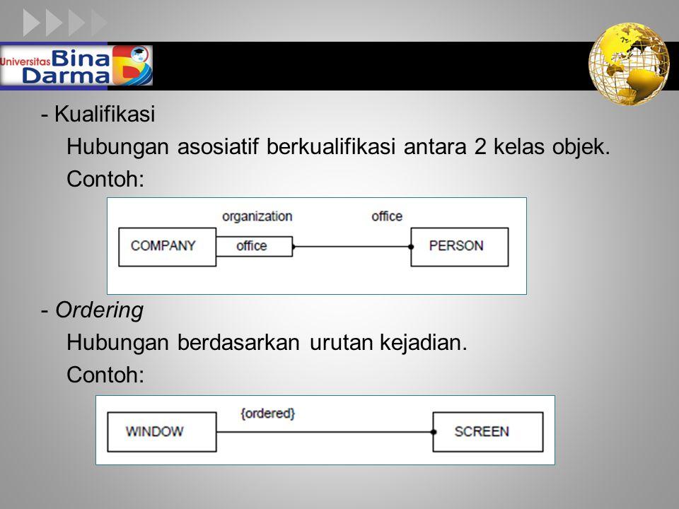 LOGO - Kualifikasi Hubungan asosiatif berkualifikasi antara 2 kelas objek. Contoh: - Ordering Hubungan berdasarkan urutan kejadian. Contoh: