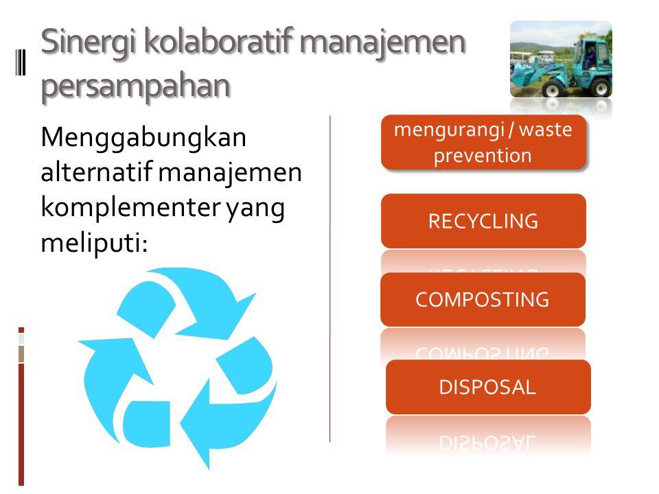 Sinergi kolaboratif manajemen persampahan Menggabungkan alternatif manajemen komplementer yang meliputi: mengurangi / waste prevention
